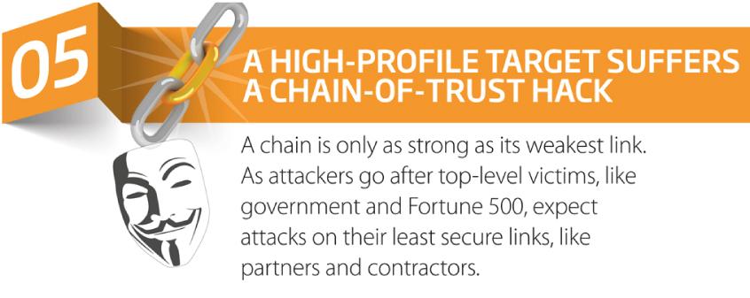 Watchguard-security-threats-2014-e.