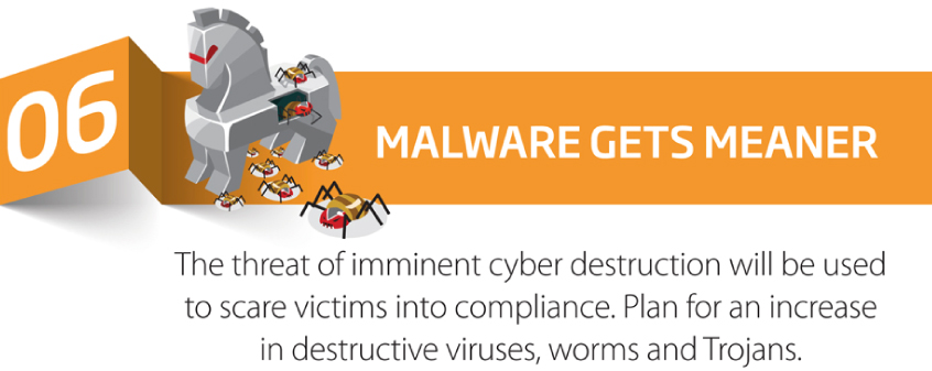 Watchguard-security-threats-2014-f.