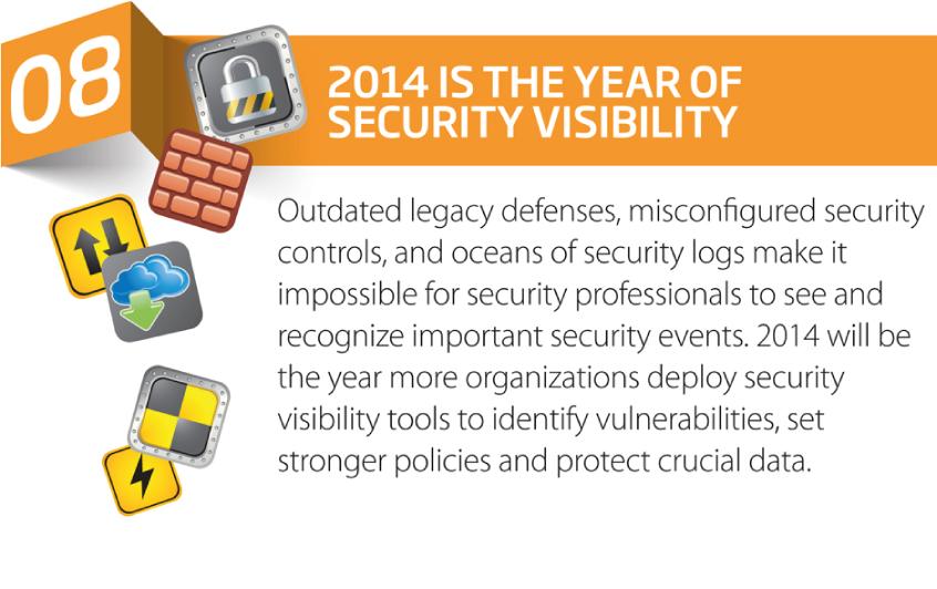 Watchguard-security-threats-2014-h.